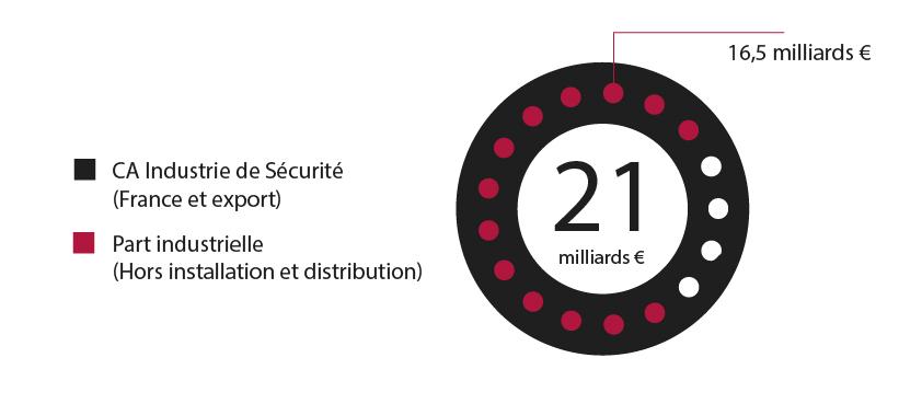 Infographies-Gicat-03
